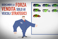 video aziendale per social network